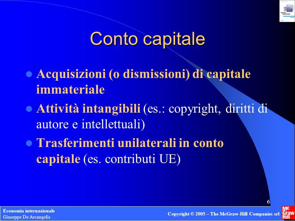 Conto capitale Acquisizioni (o dismissioni) di capitale immateriale