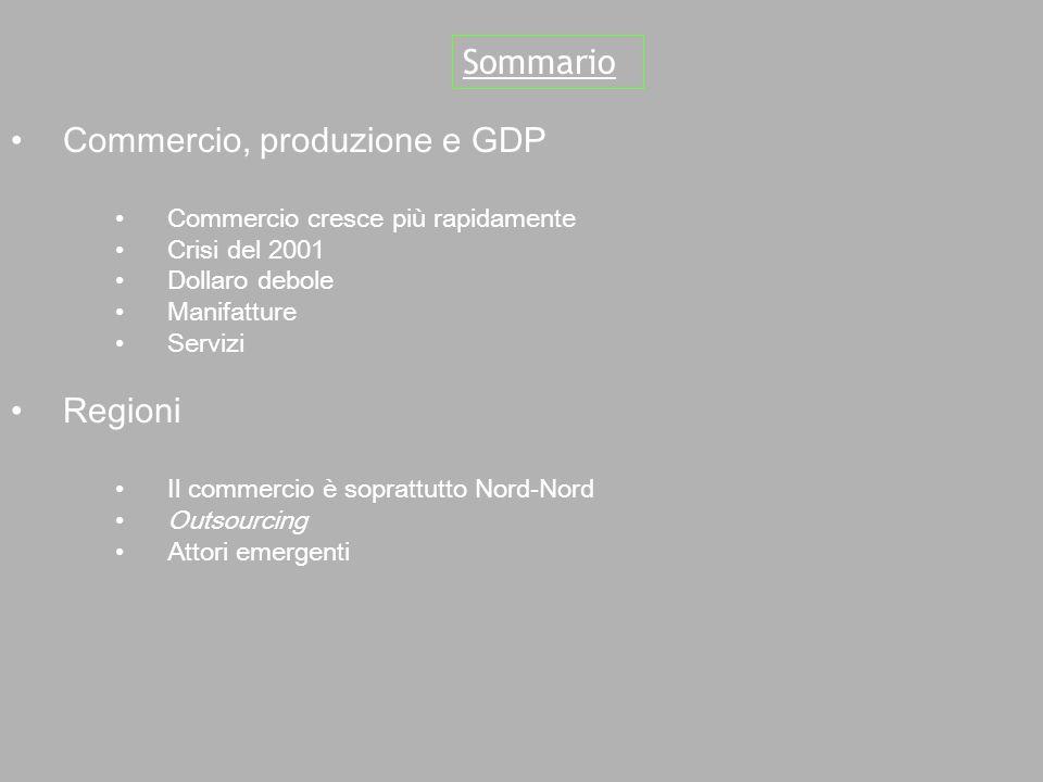 Commercio, produzione e GDP