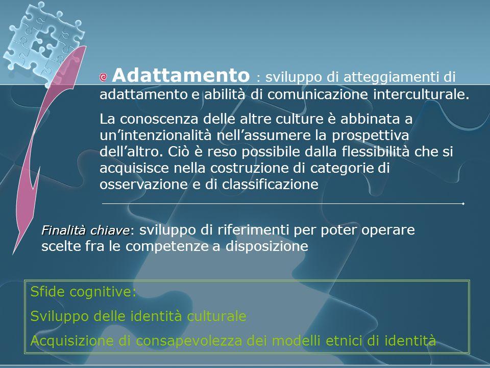 Sviluppo delle identità culturale