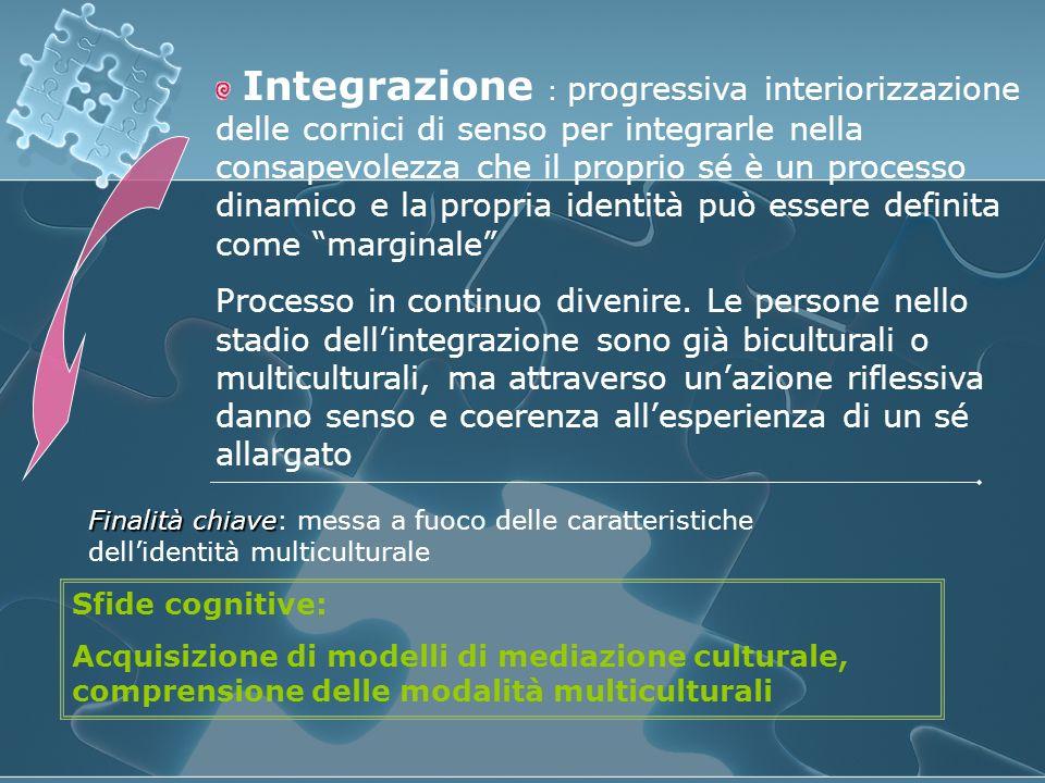 Integrazione : progressiva interiorizzazione delle cornici di senso per integrarle nella consapevolezza che il proprio sé è un processo dinamico e la propria identità può essere definita come marginale