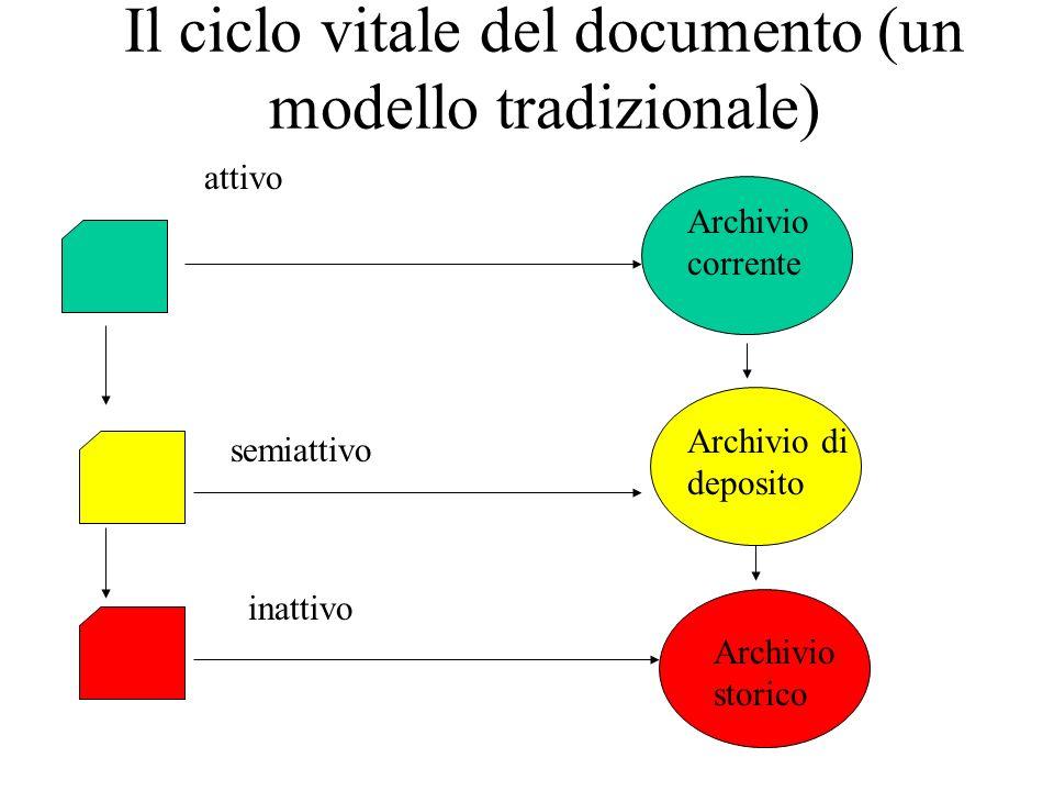 Il ciclo vitale del documento (un modello tradizionale)