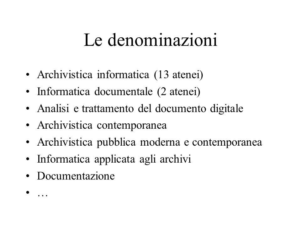 Le denominazioni Archivistica informatica (13 atenei)