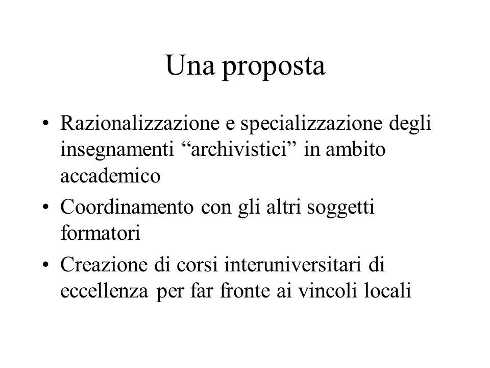 Una propostaRazionalizzazione e specializzazione degli insegnamenti archivistici in ambito accademico.