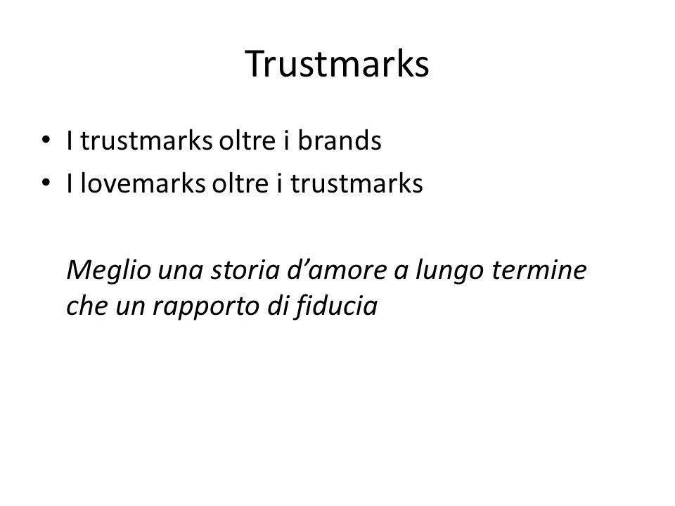 Trustmarks I trustmarks oltre i brands I lovemarks oltre i trustmarks
