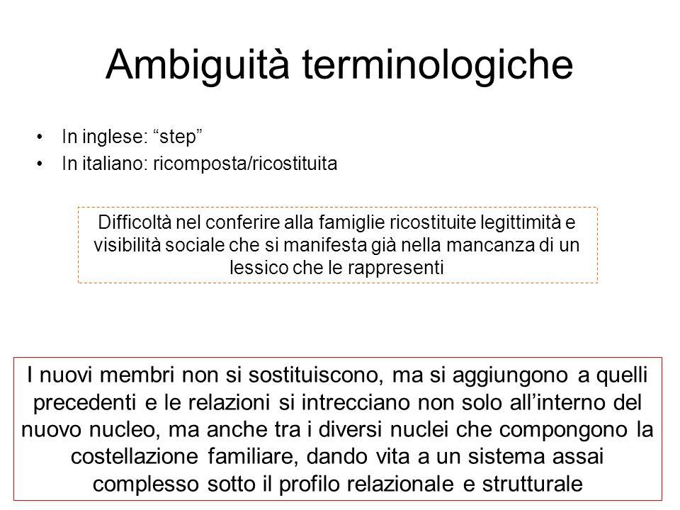 Ambiguità terminologiche