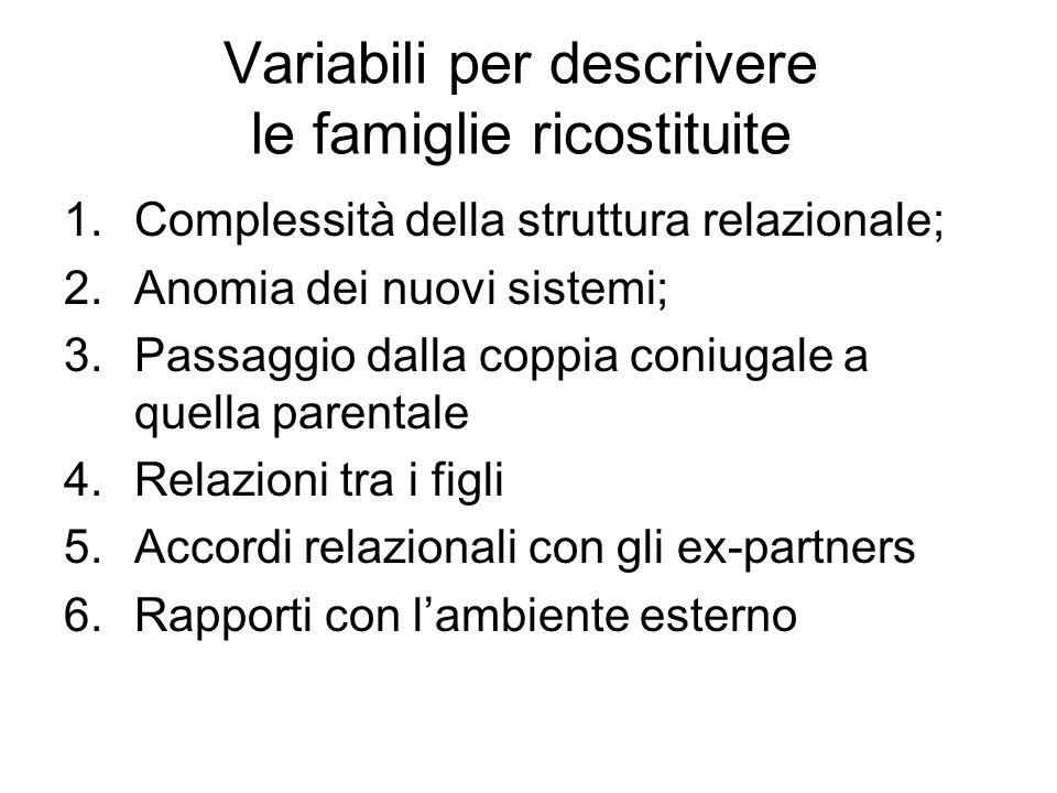 Variabili per descrivere le famiglie ricostituite