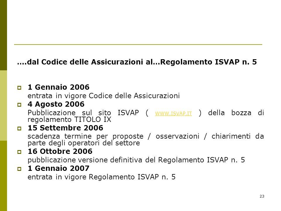 ….dal Codice delle Assicurazioni al…Regolamento ISVAP n. 5