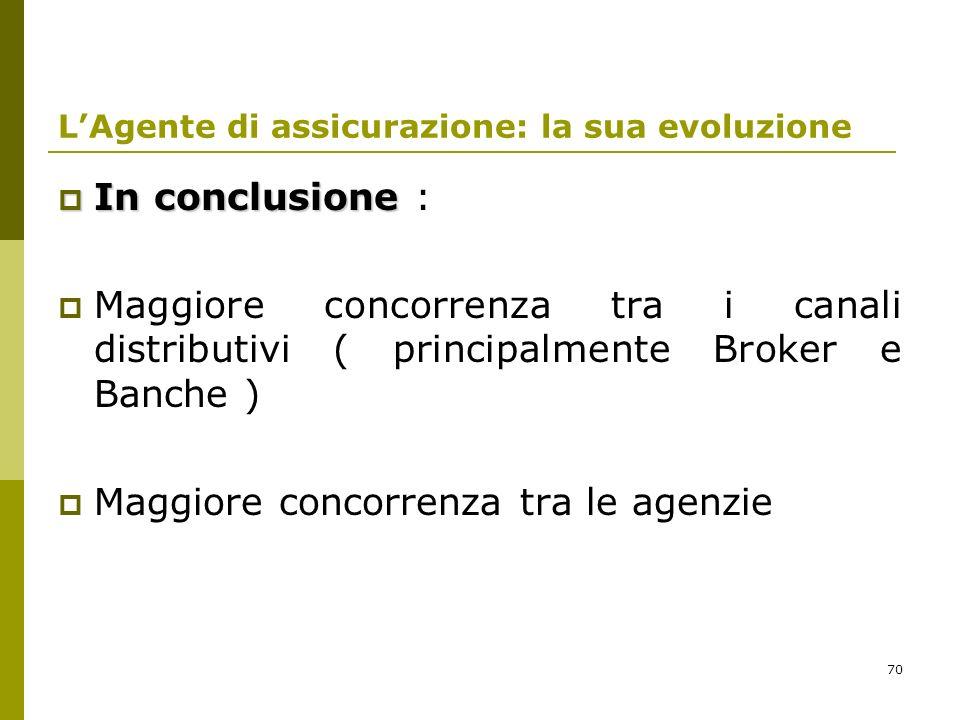 L'Agente di assicurazione: la sua evoluzione