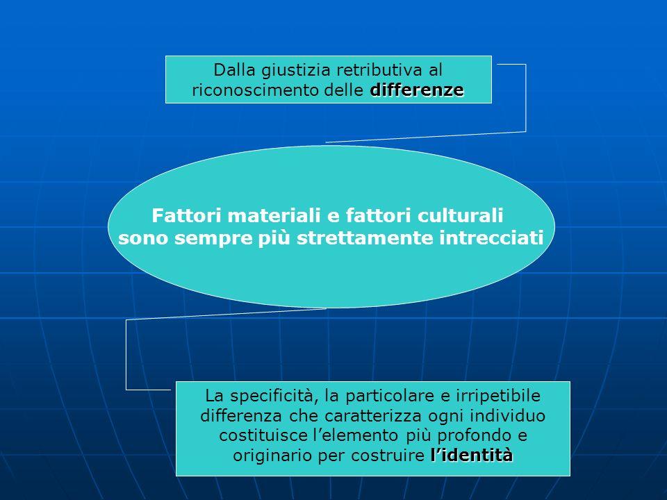 Fattori materiali e fattori culturali