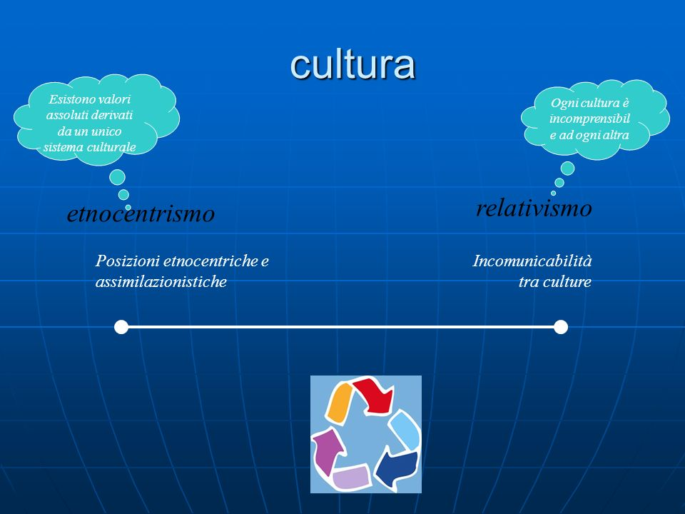 cultura relativismo etnocentrismo