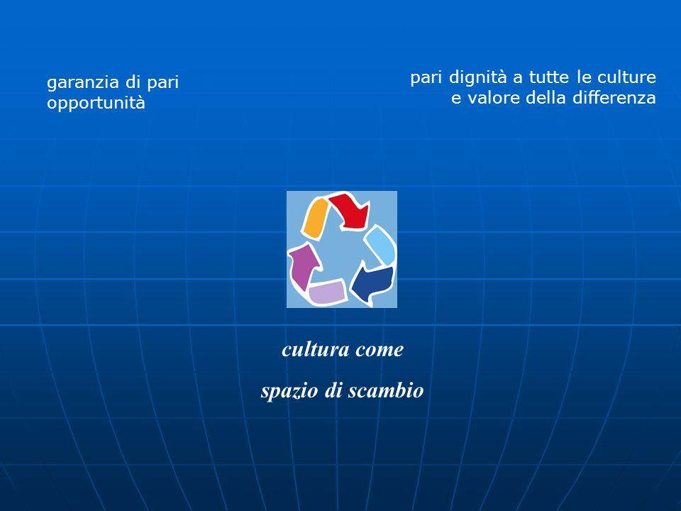 cultura come spazio di scambio