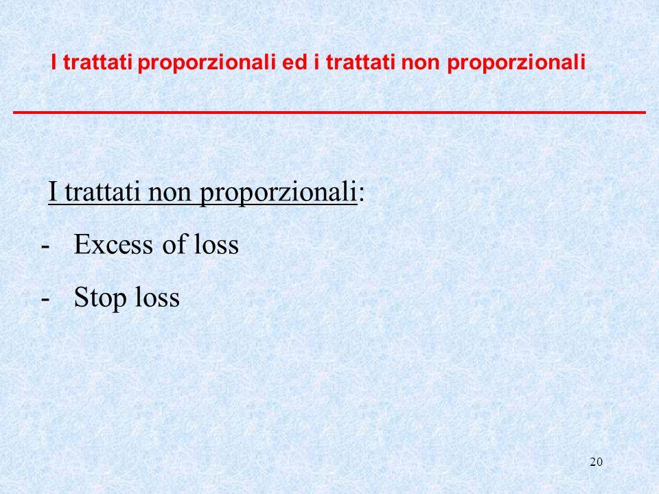 I trattati non proporzionali: Excess of loss Stop loss