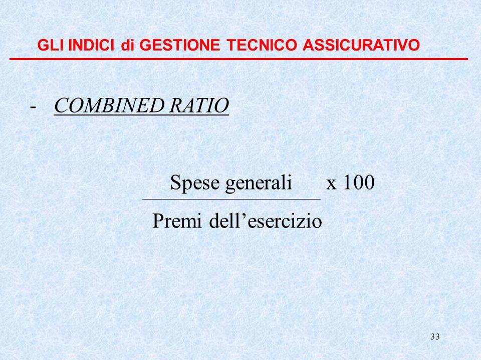 COMBINED RATIO Premi dell'esercizio Spese generali x 100