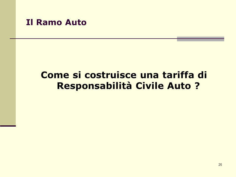 Come si costruisce una tariffa di Responsabilità Civile Auto