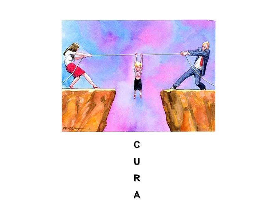 C U R A