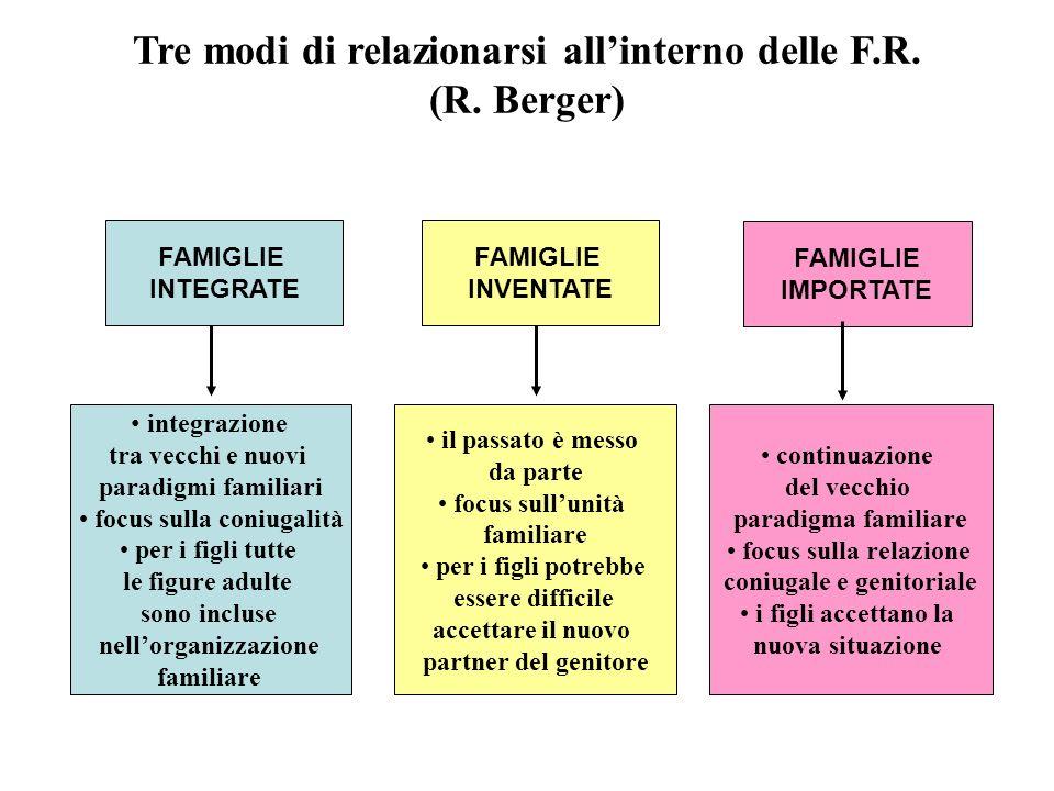 Tre modi di relazionarsi all'interno delle F.R. (R. Berger)