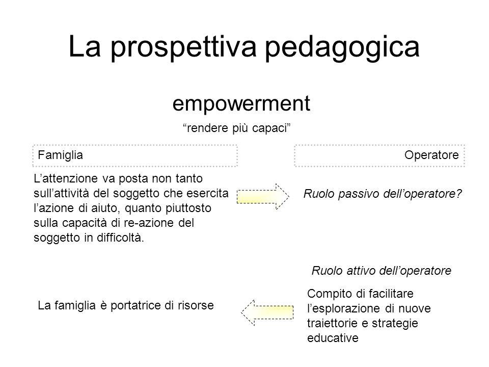 La prospettiva pedagogica