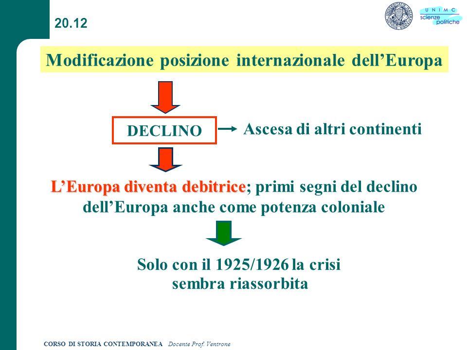 Modificazione posizione internazionale dell'Europa