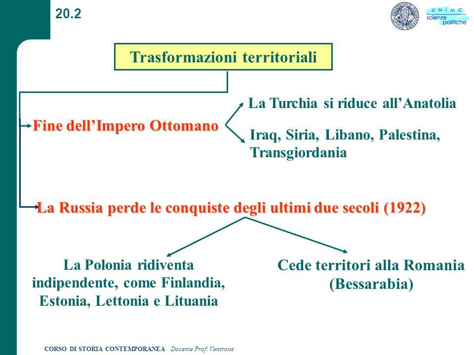 Trasformazioni territoriali Cede territori alla Romania (Bessarabia)