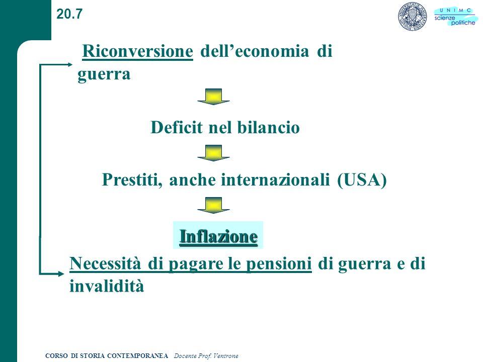 Prestiti, anche internazionali (USA)