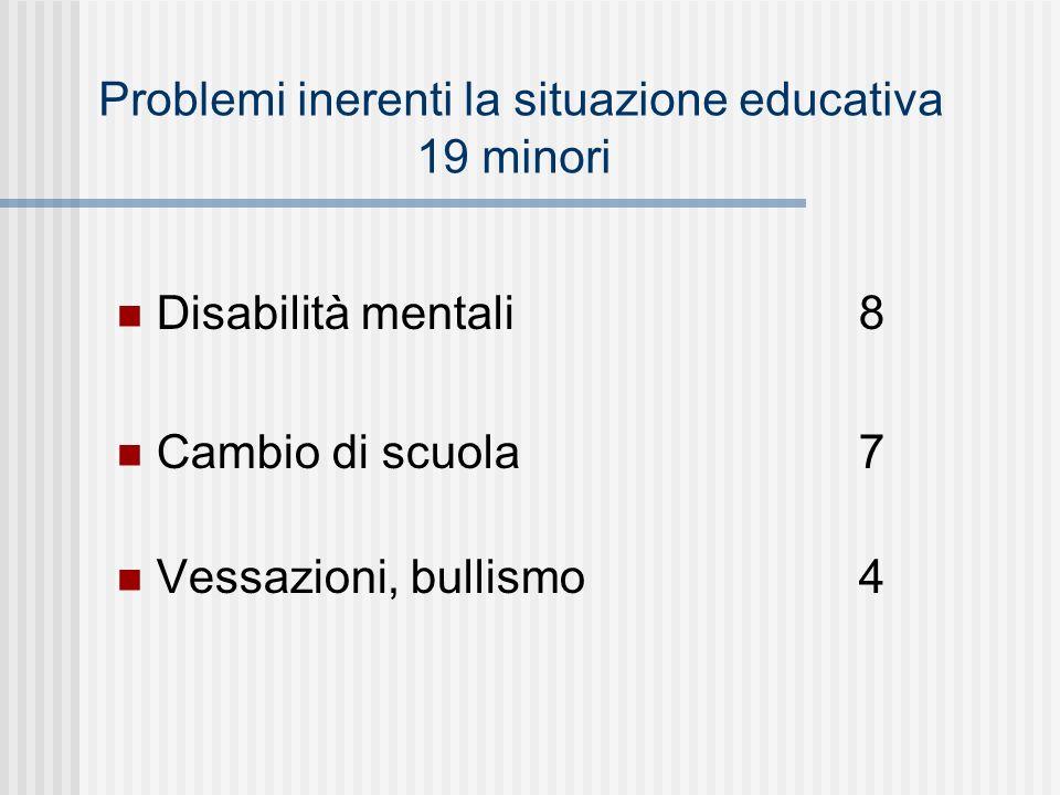 Problemi inerenti la situazione educativa 19 minori