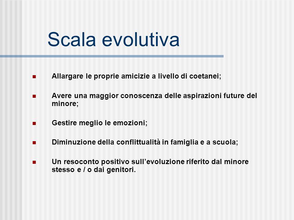 Scala evolutiva Allargare le proprie amicizie a livello di coetanei;