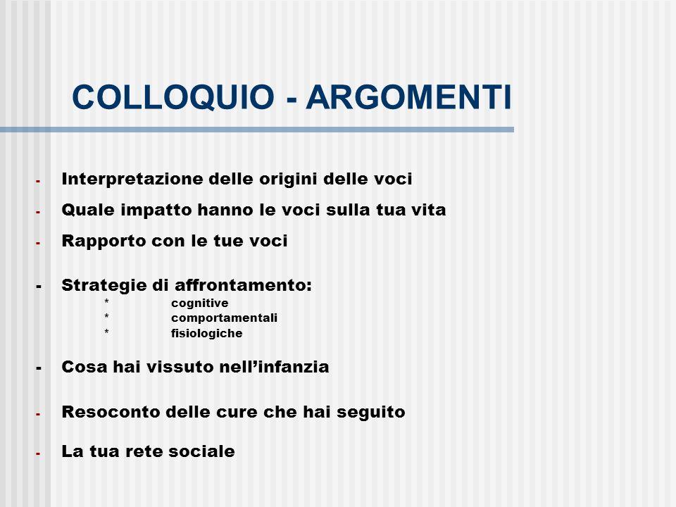 COLLOQUIO - ARGOMENTI Interpretazione delle origini delle voci