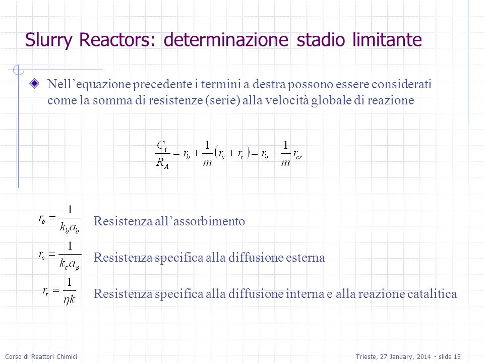 Slurry Reactors: determinazione stadio limitante
