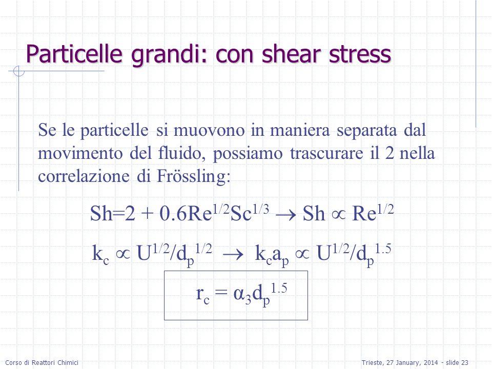 Particelle grandi: con shear stress