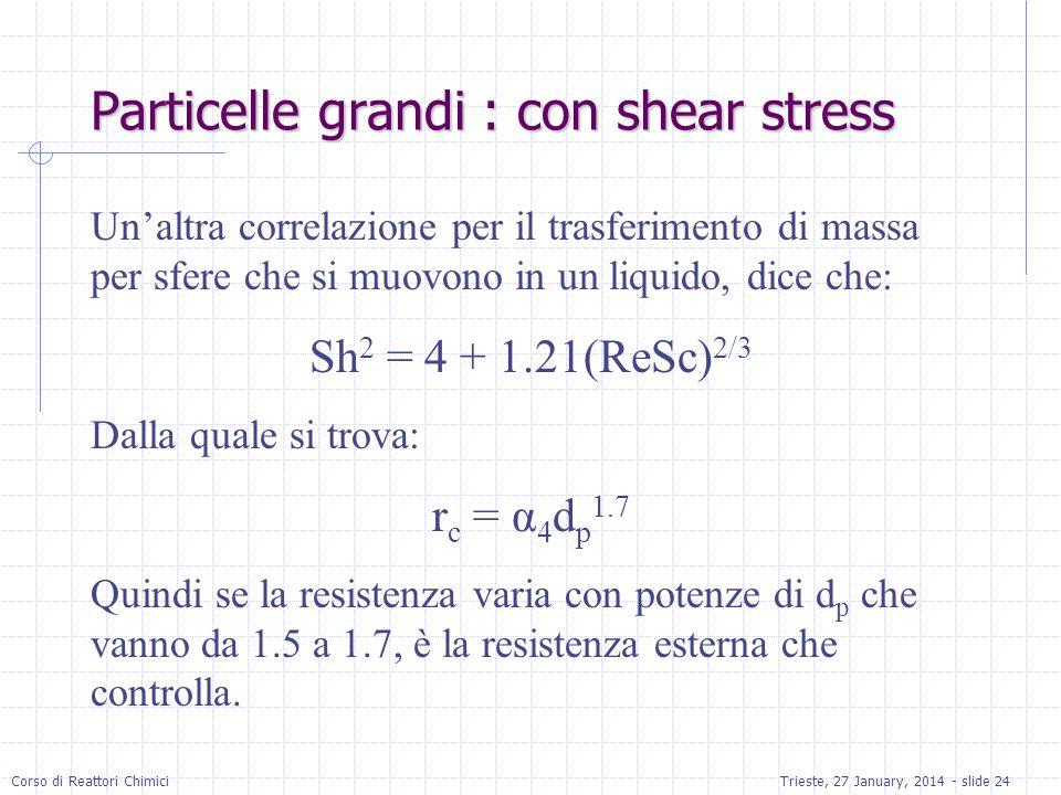 Particelle grandi : con shear stress