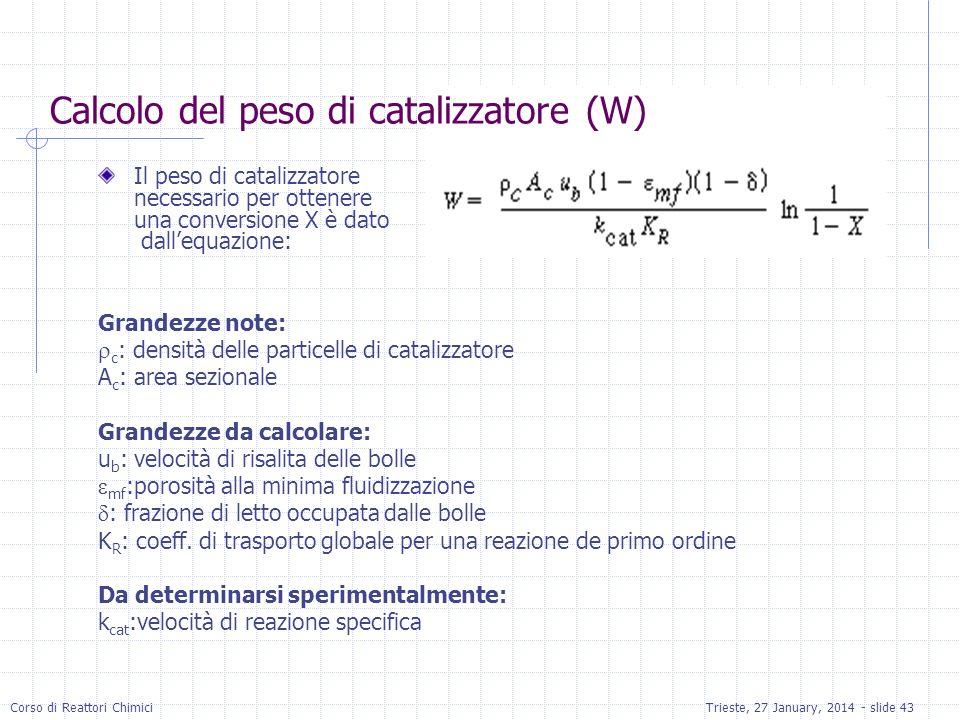 Calcolo del peso di catalizzatore (W)