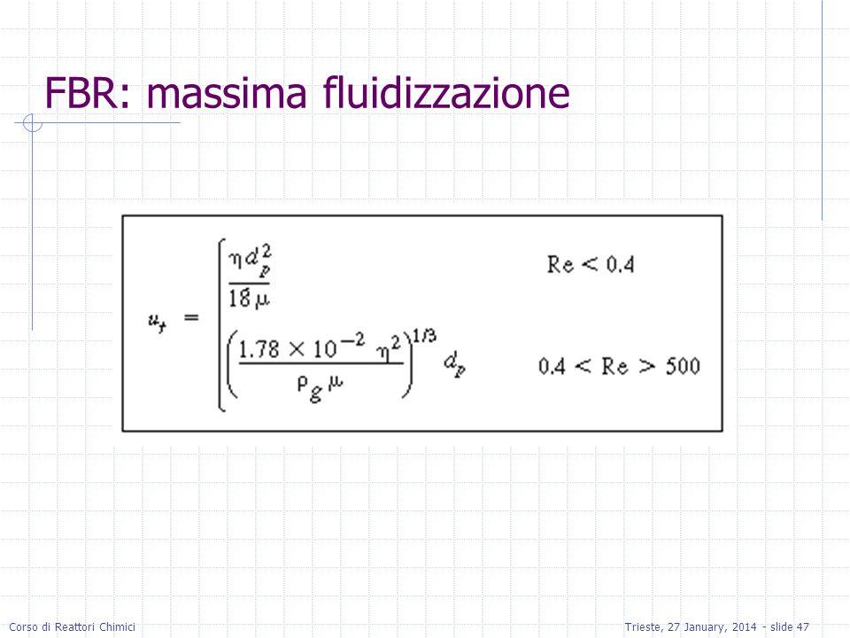 FBR: massima fluidizzazione