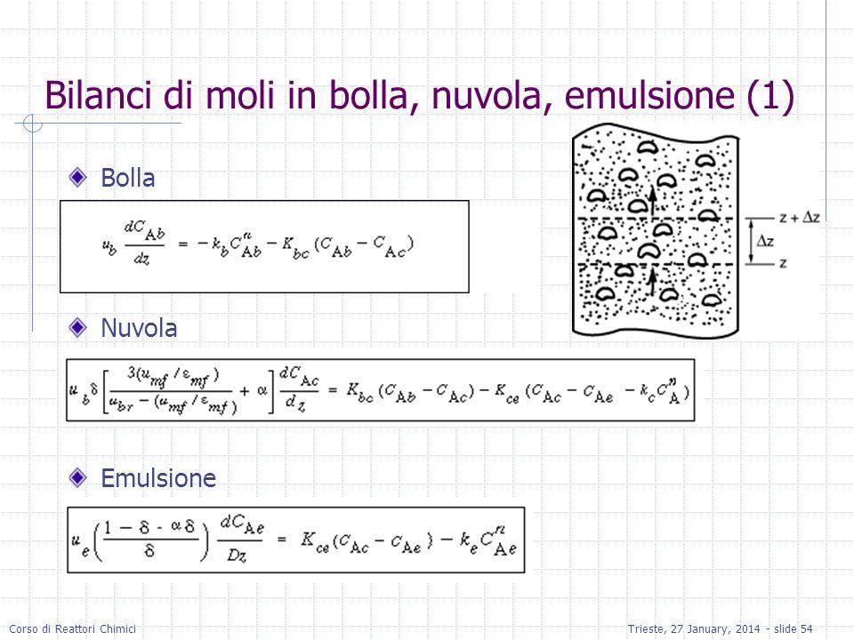 Bilanci di moli in bolla, nuvola, emulsione (1)