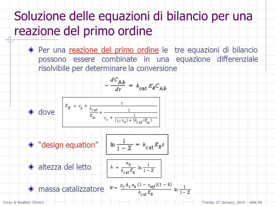 Soluzione delle equazioni di bilancio per una reazione del primo ordine