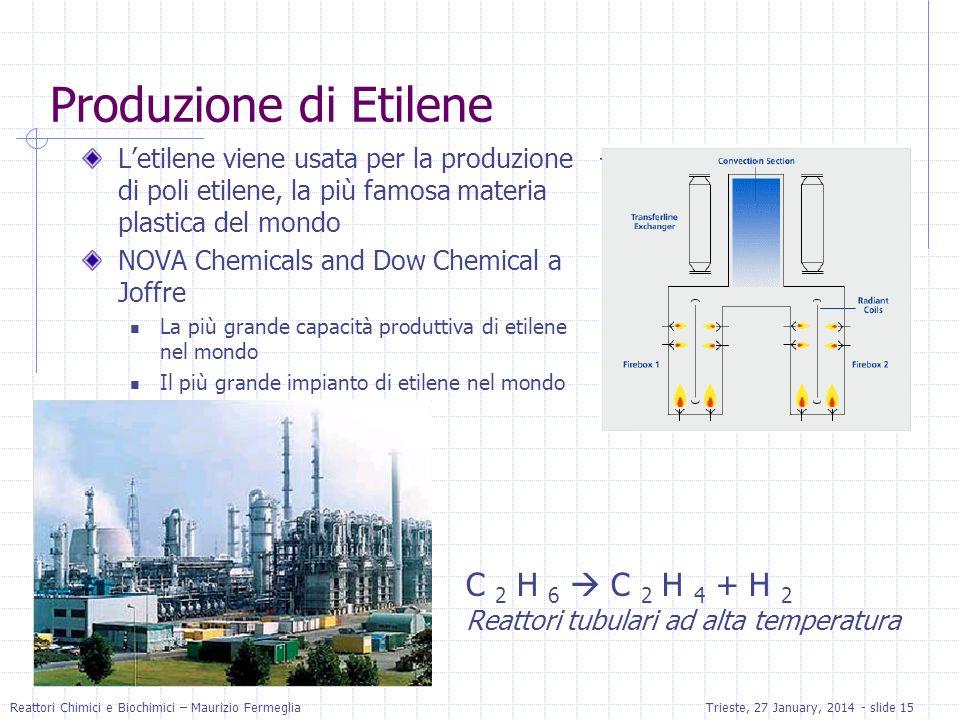 Produzione di Etilene C 2 H 6  C 2 H 4 + H 2