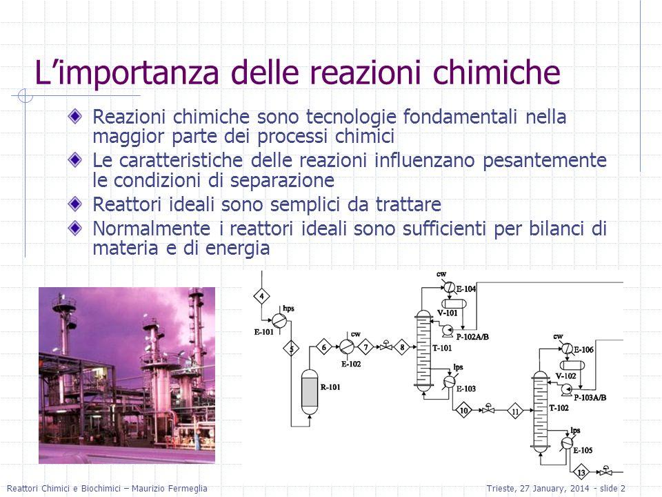 L'importanza delle reazioni chimiche
