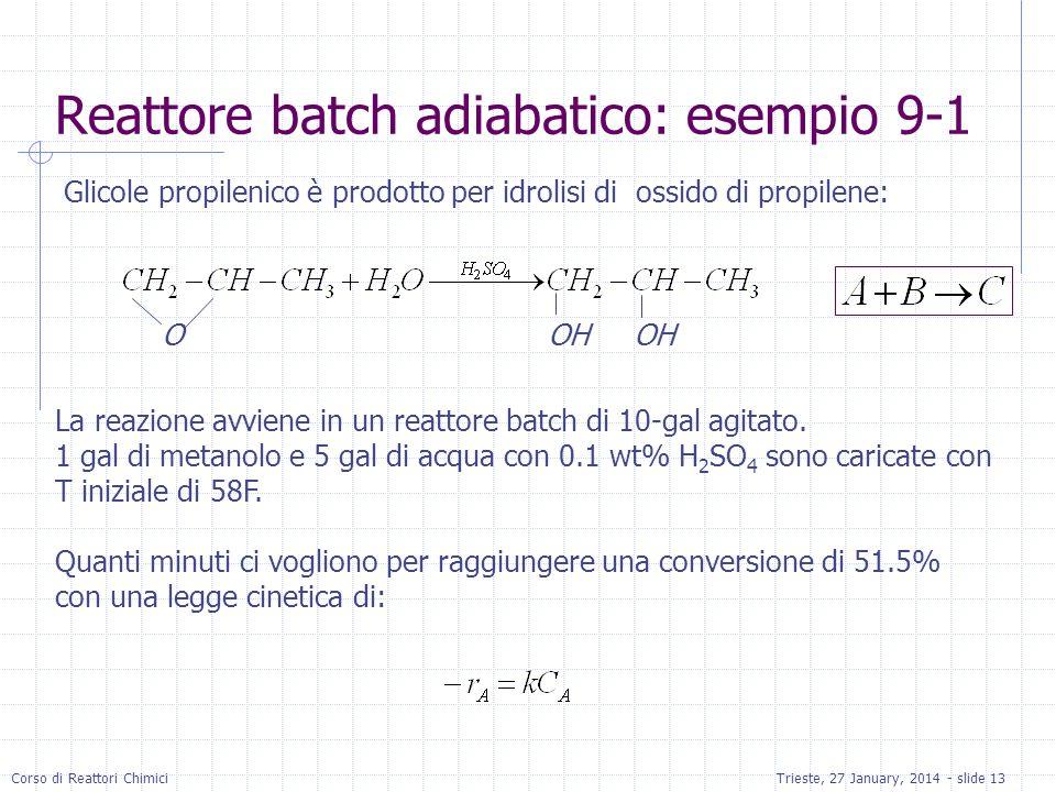 Reattore batch adiabatico: esempio 9-1