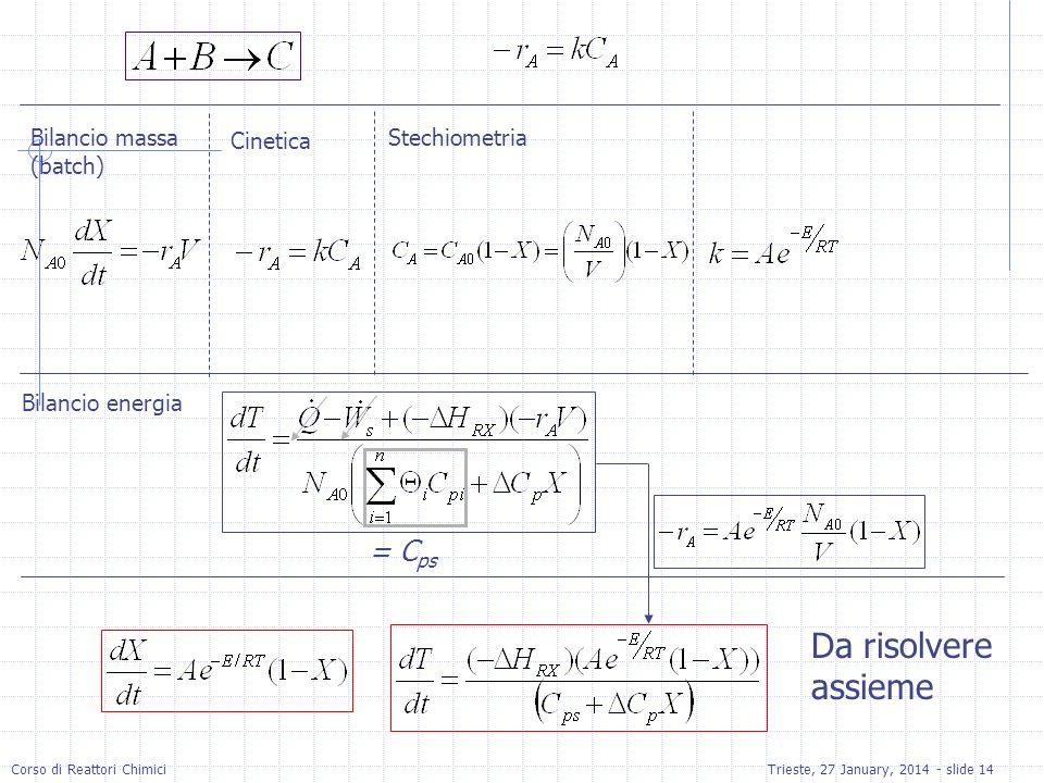 Da risolvere assieme = Cps Bilancio massa Cinetica Stechiometria