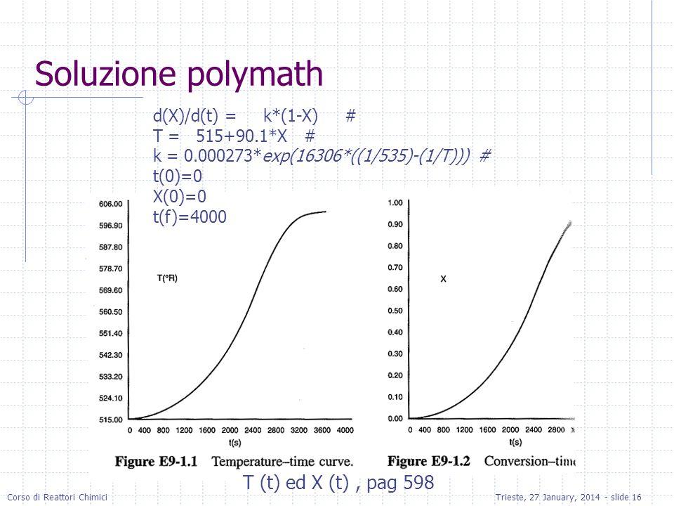 Soluzione polymath T (t) ed X (t) , pag 598 d(X)/d(t) = k*(1-X) #