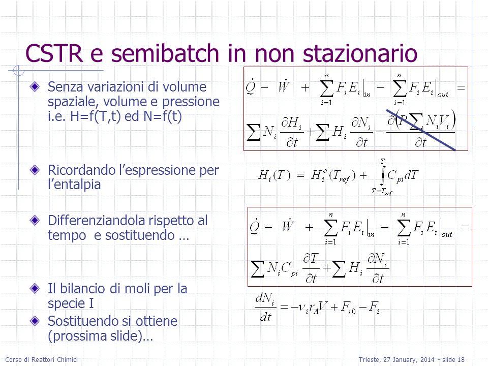 CSTR e semibatch in non stazionario