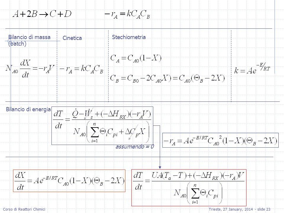 Bilancio di massa (batch) Cinetica Stechiometria Bilancio di energia assumendo = 0
