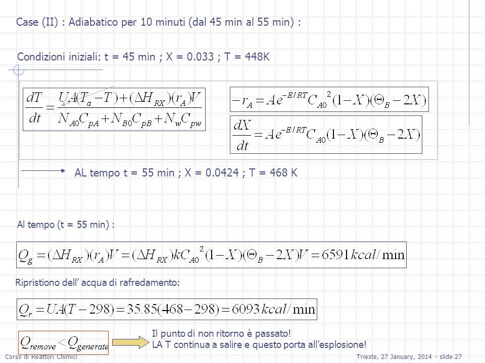 Case (II) : Adiabatico per 10 minuti (dal 45 min al 55 min) :