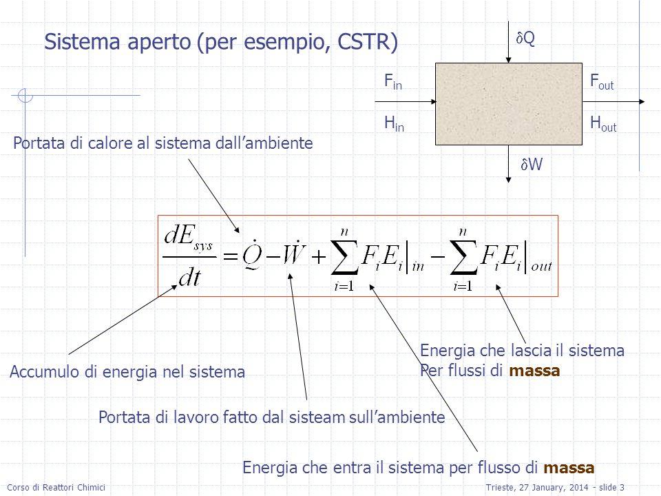 Sistema aperto (per esempio, CSTR)