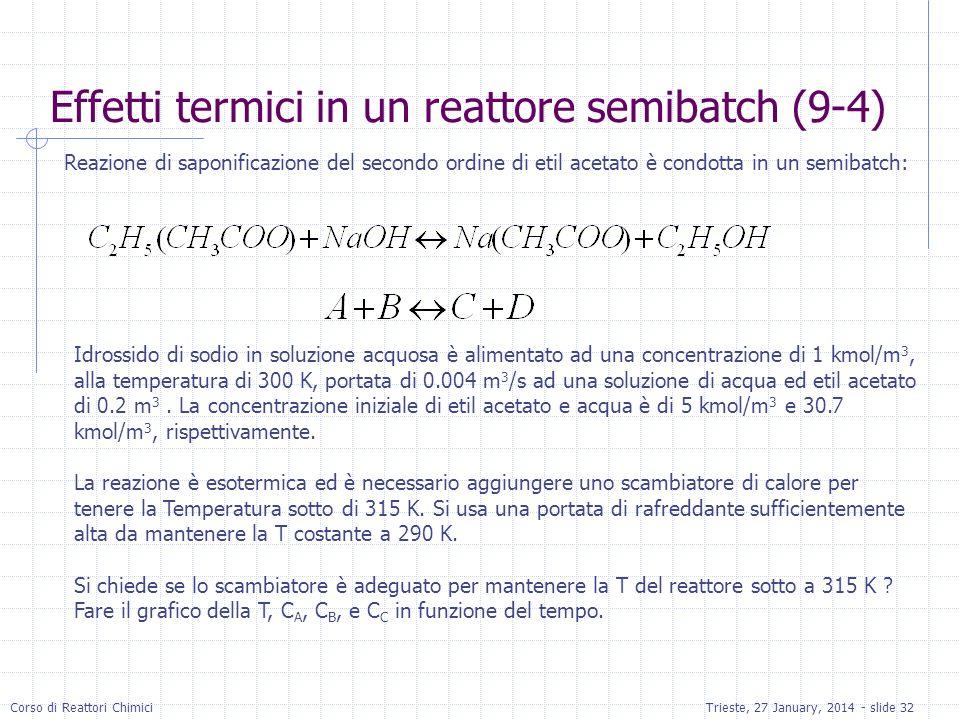 Effetti termici in un reattore semibatch (9-4)
