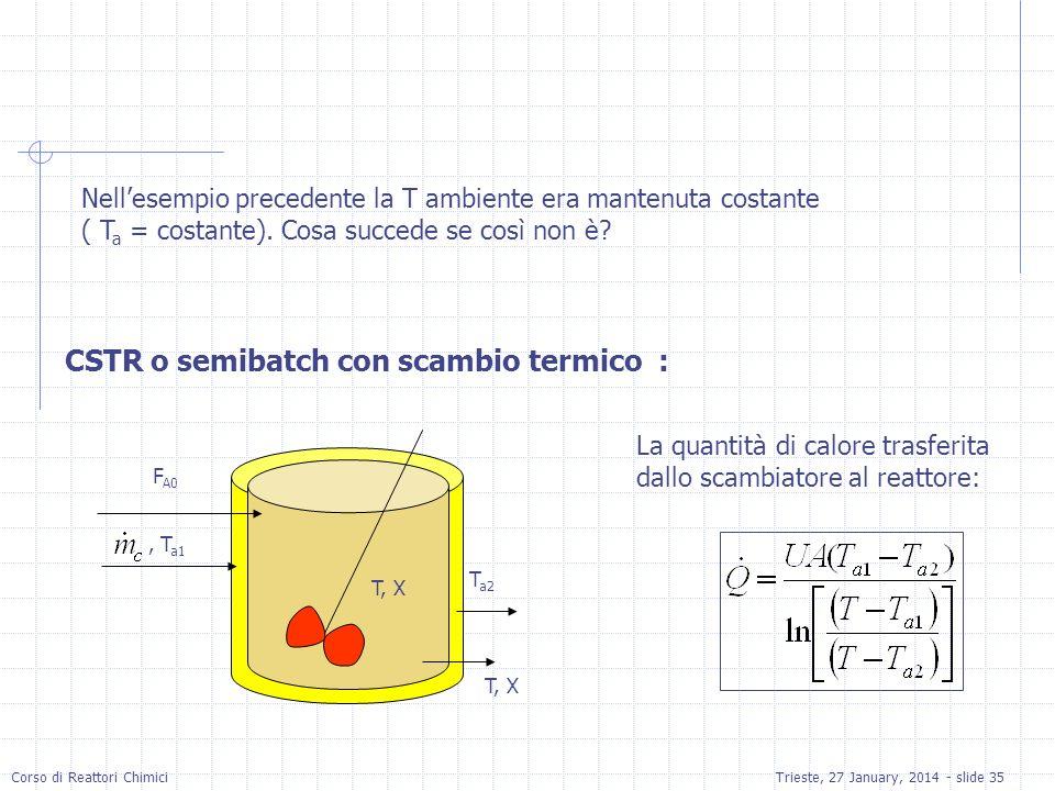 CSTR o semibatch con scambio termico :