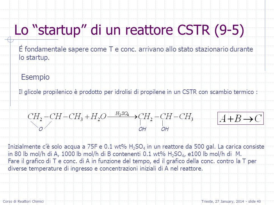 Lo startup di un reattore CSTR (9-5)