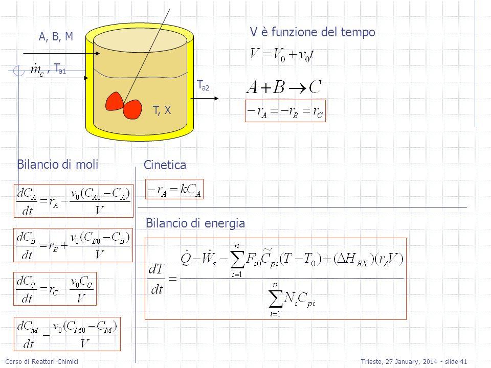 V è funzione del tempo Bilancio di moli Cinetica Bilancio di energia