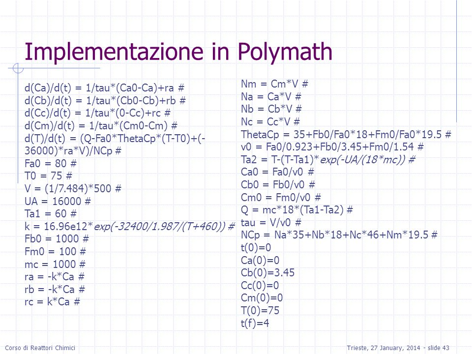 Implementazione in Polymath