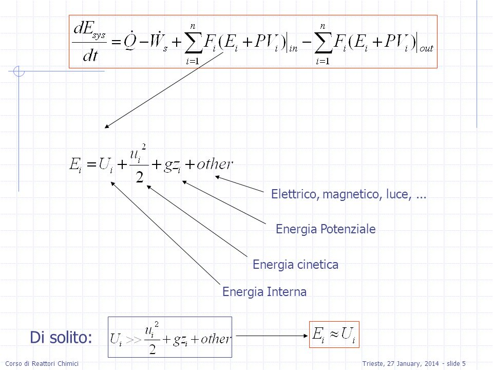 Di solito: Elettrico, magnetico, luce, ... Energia Potenziale
