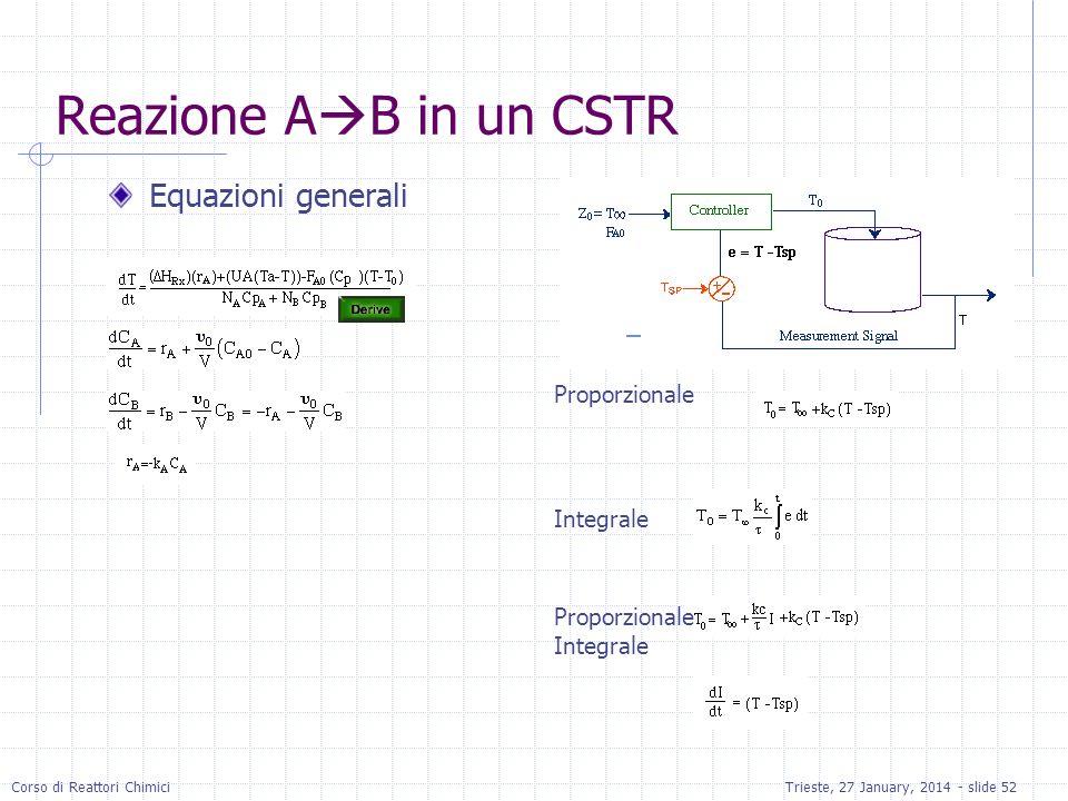 Reazione AB in un CSTR Equazioni generali Proporzionale Integrale